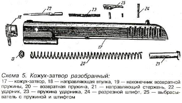 Схема пистолета ТТ .